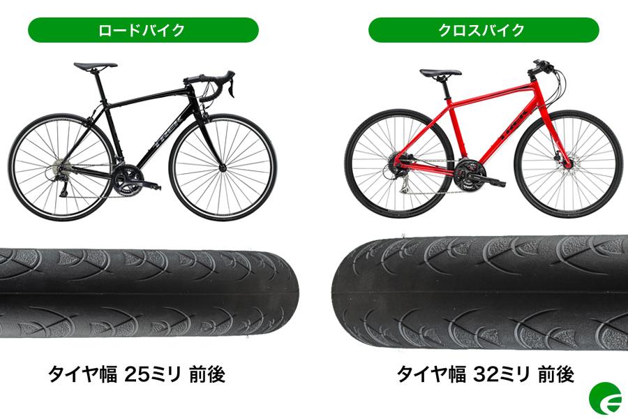 ロードバイクとクロスバイクのタイヤ幅